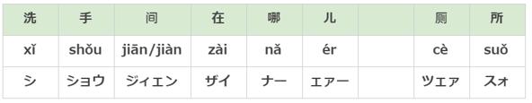 中国語_16