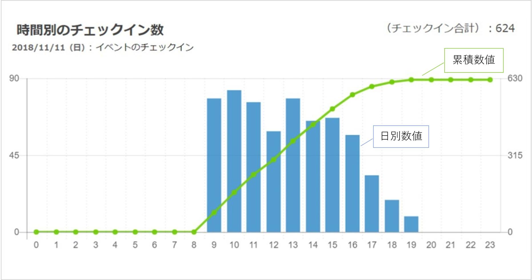 統計情報_fix